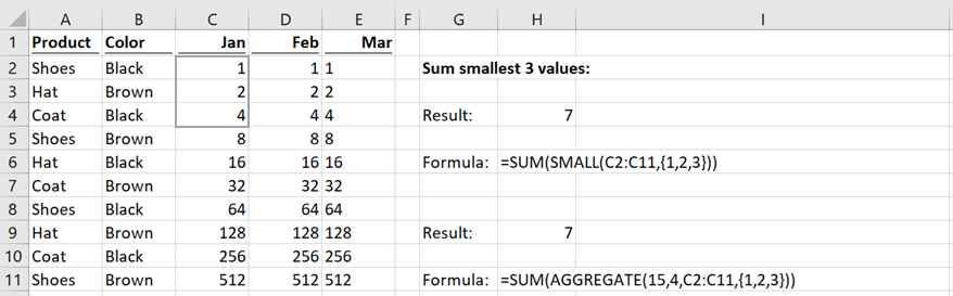 Sum smallest values