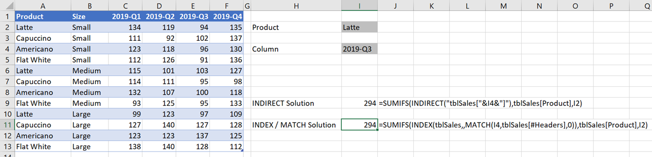 Tables Dynamic Columns INDEX