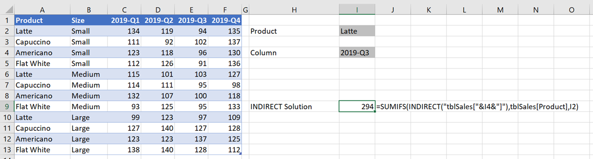 Tables Dynamic Columns INDIRECT