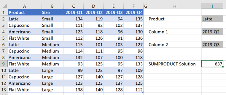 Tables Dynamic Columns SUMPRODUCT