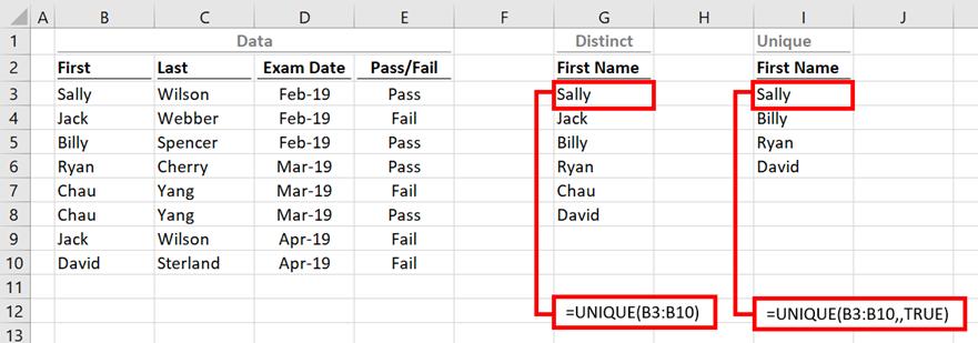 UNIQUE - Example 1