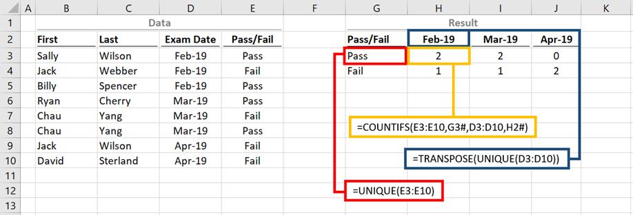 UNIQUE - Example 5