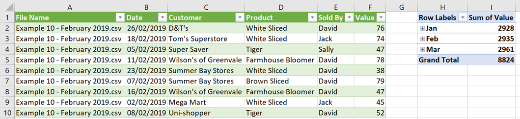 Data with Pivot Table after update