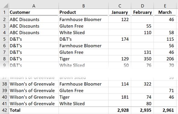 Example 1 Data