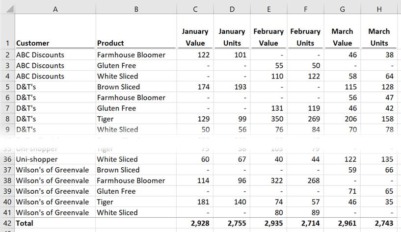 Example 2 Data