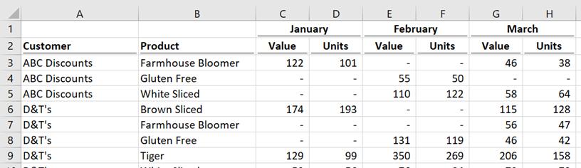 Example 3 Data