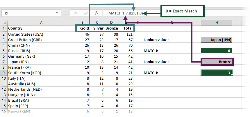 MATCH Function - example 2
