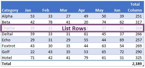 VBA tables - list rows