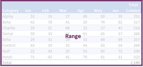 VBA tables - range