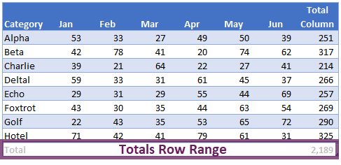 VBA tables - totals row range