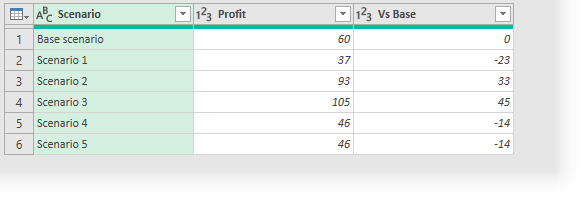 Absolute references - loaded into Excel