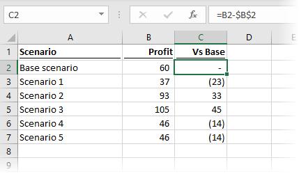 Absolute row reference - Excel scenario