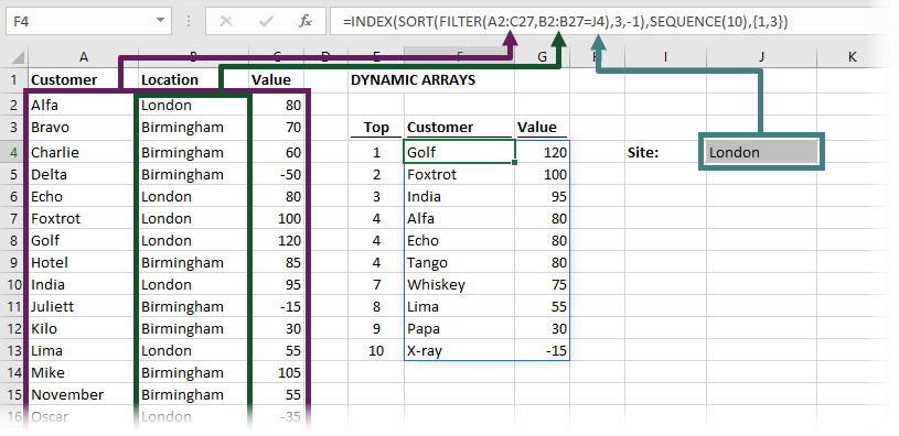Dynamic arrays with criteria