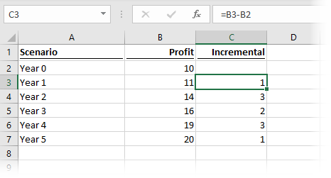 Relative Reference example in Excel