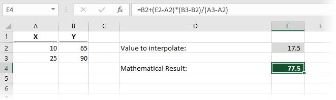 Interpolate Mathematical approach