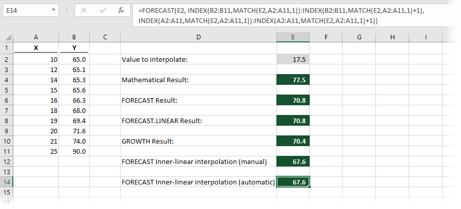 Using INDEX MATCH and FORECAST for liner interpolation