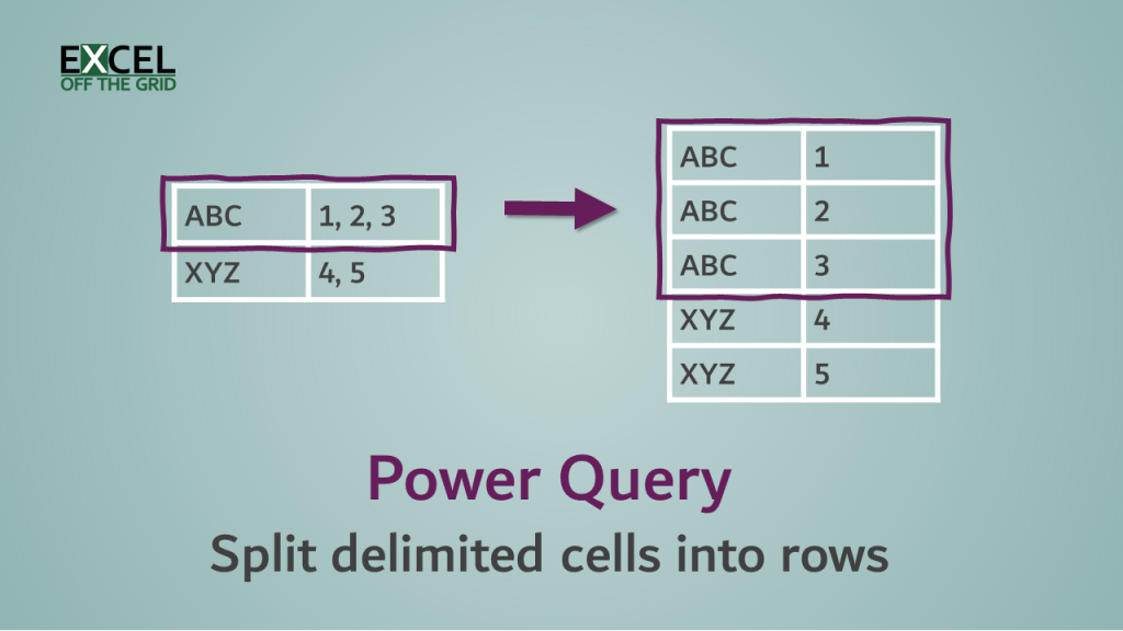 Power Query - Split delimited cells into rows