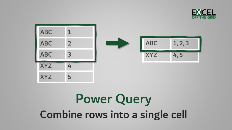 Power Query - Combine rows into a single cell