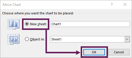 Move chart to chart sheet