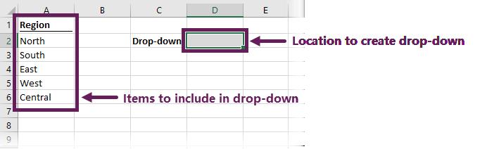 Scenario for drop-down list
