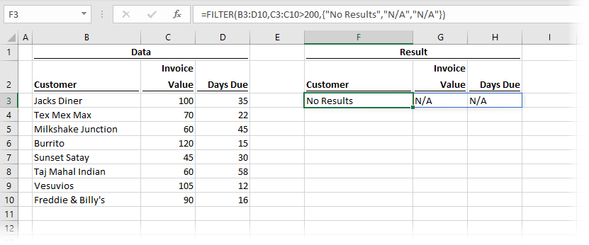 nction no results, multiple if_empty values