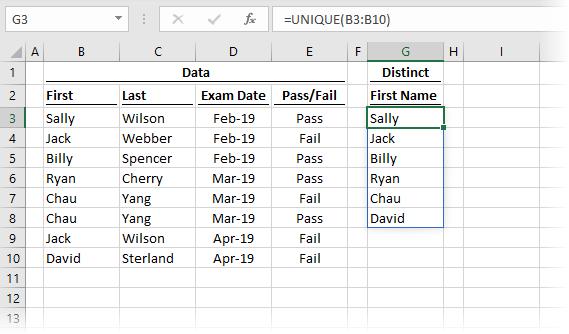 UNIQUE function with distinct list