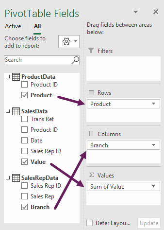 PivotTable Fields