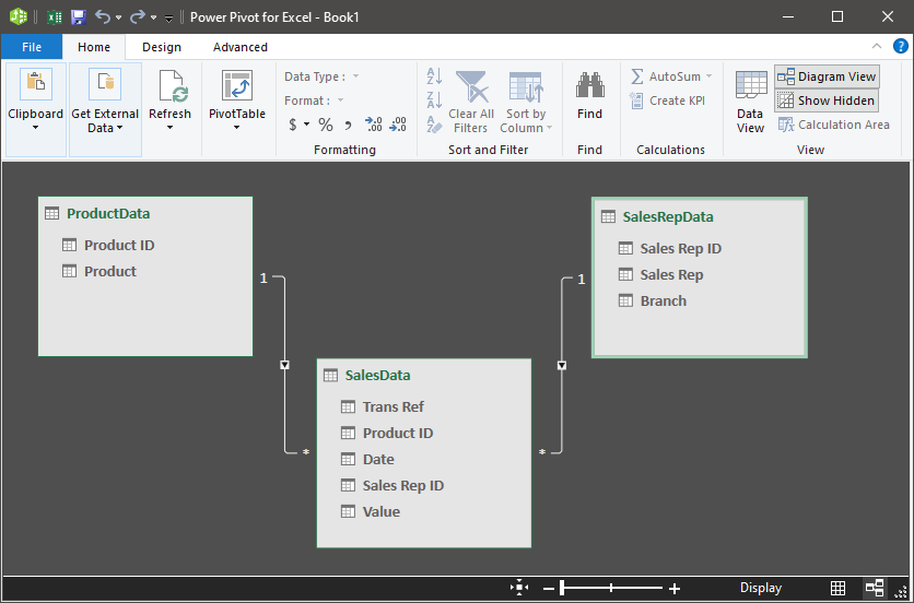 PowerPivot - Data Model