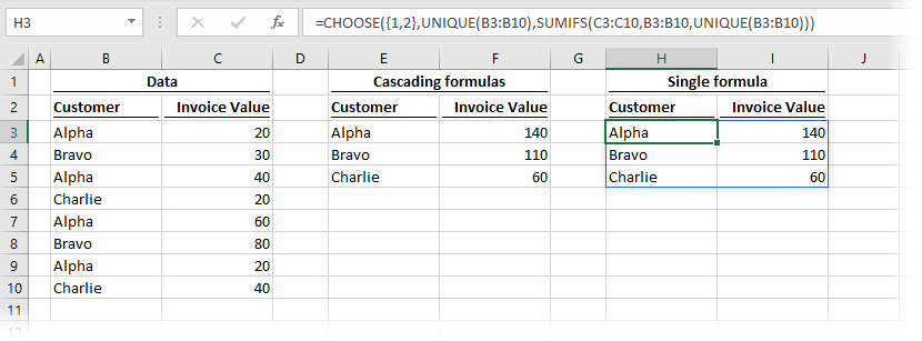 Example 1 - Cascading Data in a single range