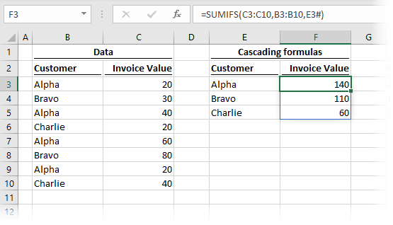 Example 1 - Cascading Data in two # ranges