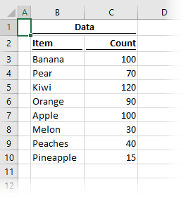 Union - Example data