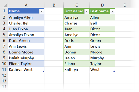 Text split and reloaded from Power Query