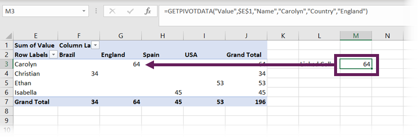 GETPIVOTDATA to link to a cell