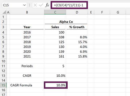 CAGR formula in Excel