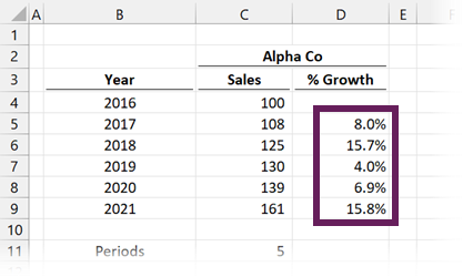 CAGR from individual growth values