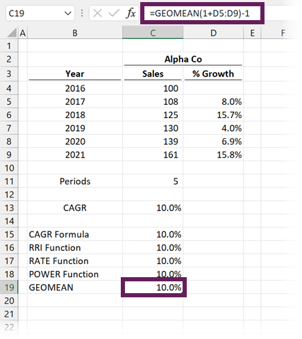 GEOMEAN to calculate CAGR