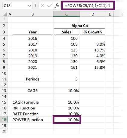 POWER Function - Compound Annual Growth Rate