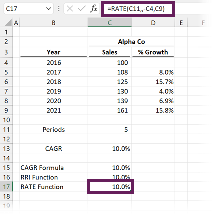 RATE Function to calculate CAGR in Excel